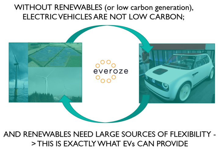 EV Flexibility Everoze Partners